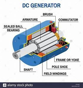 Dc Generator Cross Diagram  Simplified Diagram Of An Off