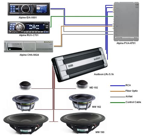 Car Sound System Diagram New Plannedthoughts