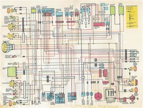kawasaki kz1000 wiring diagram of the electrical system 59286 circuit and wiring diagram