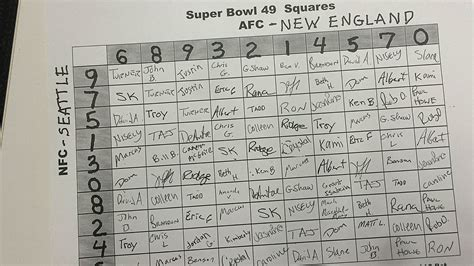super bowl squares  numbers provide  chances