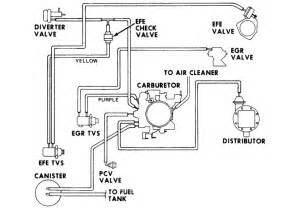 similiar chevy 350 engine vacuum hose diagram keywords chevy 350 engine vacuum hose diagram