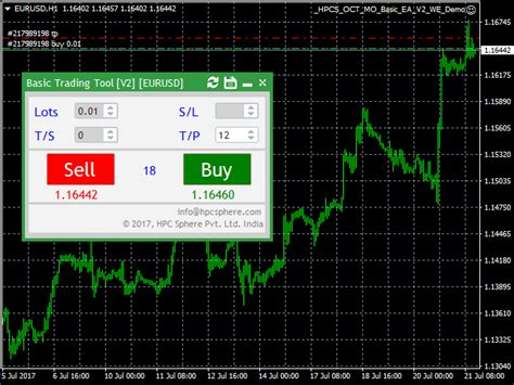 trading markets the on chart trading market order basic panel