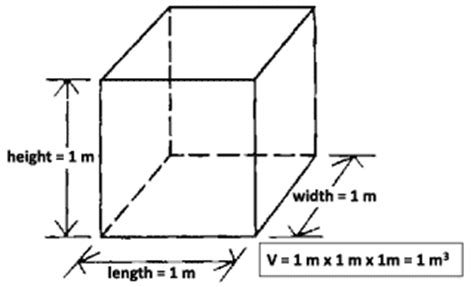 what is 1 cubic meter quora
