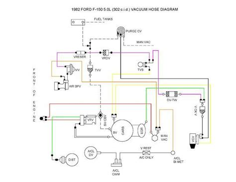 2004 Ford F 150 Vacuum Diagram by 1982 F 150 302 Vacuum Diagram Ford Truck Enthusiasts Forums