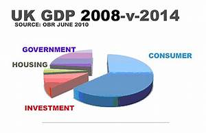 Uk Gdp Pie Chart Bbc Newsnight Paul Mason How Could The Deficit