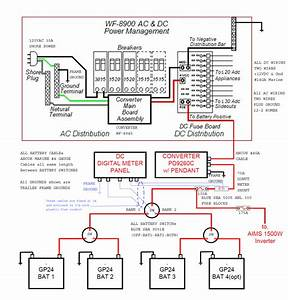 Rv Net Open Roads Forum  Tech Issues  Hardwiring Inverter