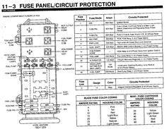 94 Mazda Miatum Fuse Diagram by 1995 Mazda B2300 Fuse Diagram Fuse Panel Diagram Ford