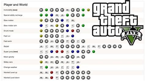 Gta V (5) All 31 Cheats! Xbox One & Ps4 (invincibility