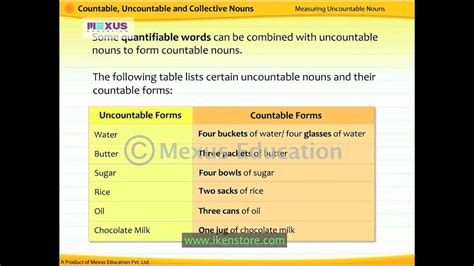 English Grammar  Learn Countable, Uncountable And Collective Nouns Youtube