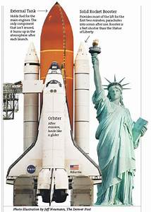 Space Shuttle Size Comparison (page 2) - Pics about space