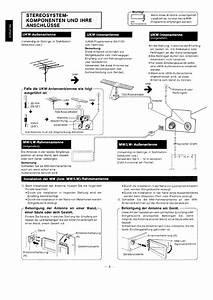 Technics Sa-z50l