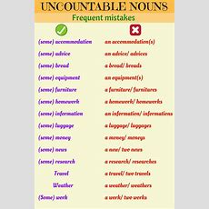 Common Errors With Uncountable Nouns In English  Eslbuzz Learning English