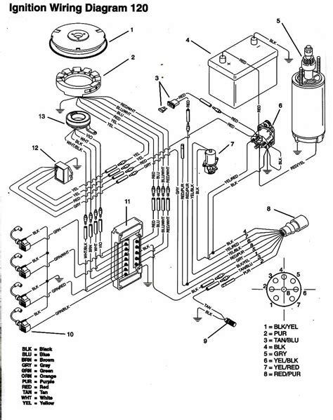 yamaha outboard wiring diagram pdf free wiring diagram