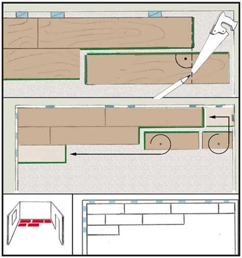 laminate floor installation guide kronoclik laminate installation instructions finfloor