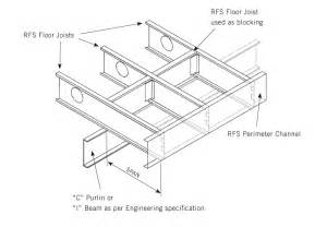 steel floor joists frametek s pre engineered answer to