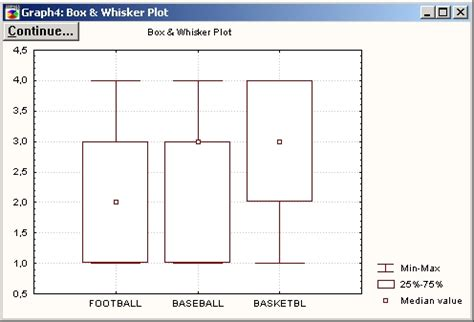 Statistica таблица