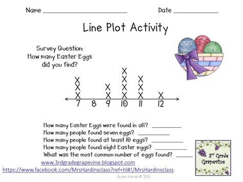 1000 images about line plots on 3rd grade