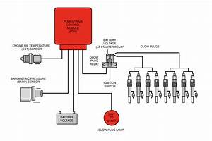 Audi Q7 Glow Plug Relay Location