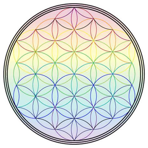 blume des lebens ausdrucken blume des lebens zum ausdrucken regenbogenkreis de
