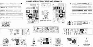Manned Spaceflight Instrument Panels | The Rocketry Blog