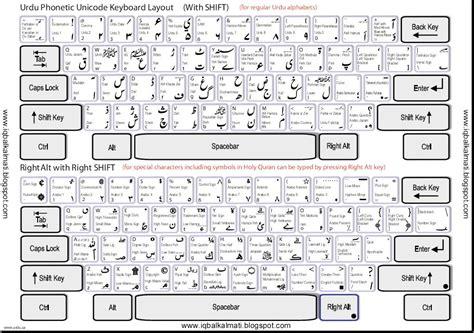inpage urdu keyboard layout phonetic