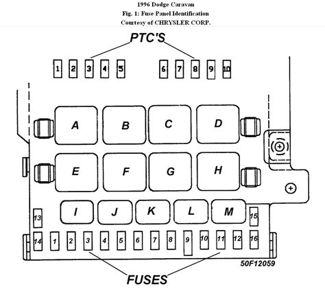 Junction Box Layout Trying Find The
