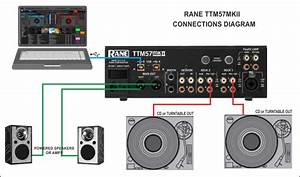Virtualdj - Hardware Manuals - Rane - Ttm57 Mkii