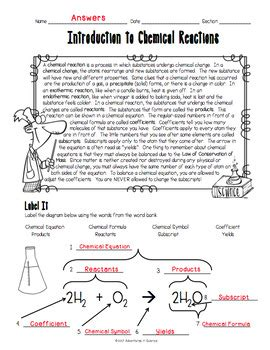Introduction To Chemical Reactions Worksheet By Adventures In Science