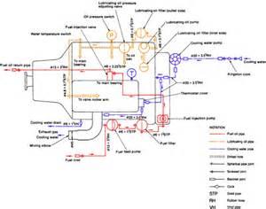 similiar boat engine diagram keywords boat engine diagram