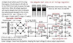 Free Circuits