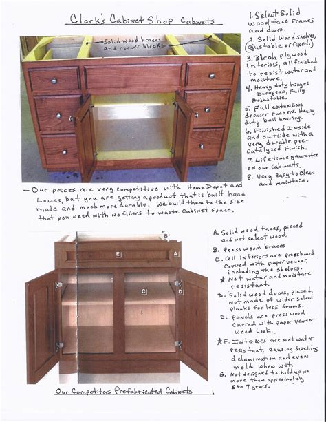 home depot kitchen cabinets prices amazing lowes kitchen cabinet prices photos inspirations