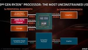 Amd Ryzen X590 Chipset Spotted As Asmedia Nets B550 And A520 Orders