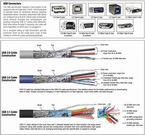 Connect Usb Wiring Diagram