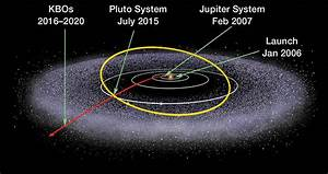 Astronomer Helping NASA Spacecraft Explore Beyond Pluto ...