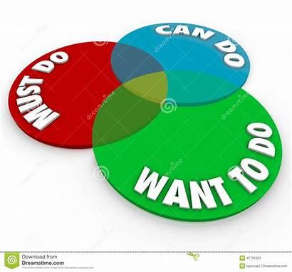 Priority Clipart Must Venn Diagram Want Job
