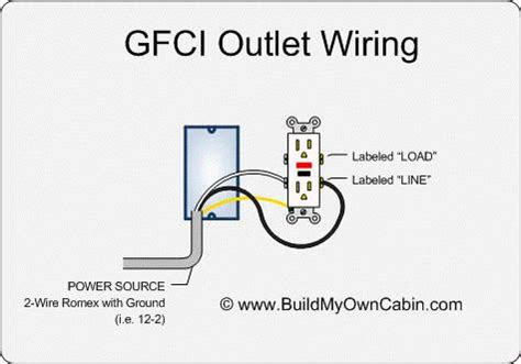 Gfci Outlet Wiring  Wiring  Pinterest  Outlets And View