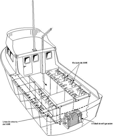 Existen Los Barcos De Cristobal Colon by Qu 233 Tipo De Aceite Echar En Los Motores De Audi A4