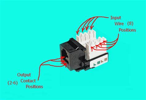 Rj45 Modular Wiring by 406375 2 Modular Ethernet Connectors Rj11 Wall
