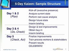5Day Kaizen Sample Structure Day
