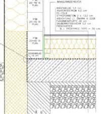 Streifenfundament Mit Schalsteinen : d mmebene fundamentplatte bauforum auf ~ Lizthompson.info Haus und Dekorationen
