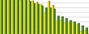 Bip Berechnen : wirtschaftswachstum und lebenstandard langfristig gesehen 2004 2014 teil 2 wirtschaftswurm ~ Themetempest.com Abrechnung