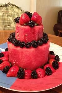 Welcome to The Paleo Network! | Paleo birthday cake, Water ...