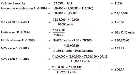 calculating nav  mutual fund  formula financial
