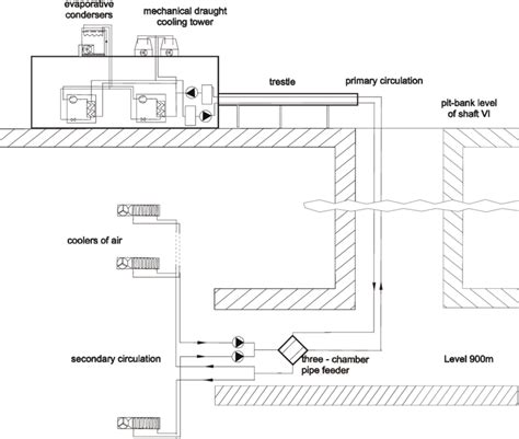 Wiring Diagram For Central Air Conditioning by Schematic Diagram Of Central Air Conditioning System In