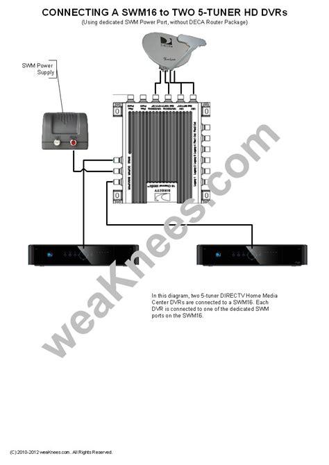 directv swm lnb wiring diagram wiring diagram and schematics