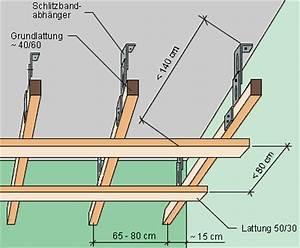 Rigipsdecke Unterkonstruktion Holz : gipskarton auf holzdecke die neuesten innenarchitekturideen ~ Frokenaadalensverden.com Haus und Dekorationen