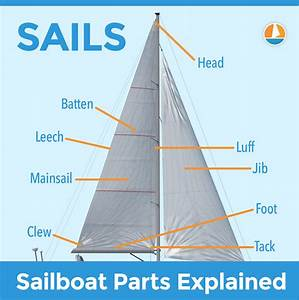 The Only 50 Sailing Terms You U0026 39 Ll Need To Know  With