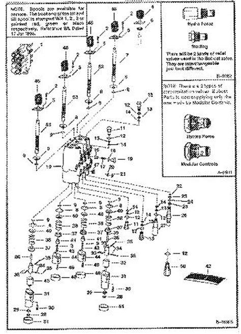 Bobcat 863 Hydraulic Valve Diagram by Bobcat 863 Hydraulic Valve Diagram Diagrams Auto Fuse