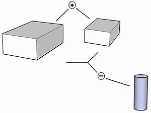 Speicherbedarf Berechnen : cad geometriemodellierung der ~ Themetempest.com Abrechnung