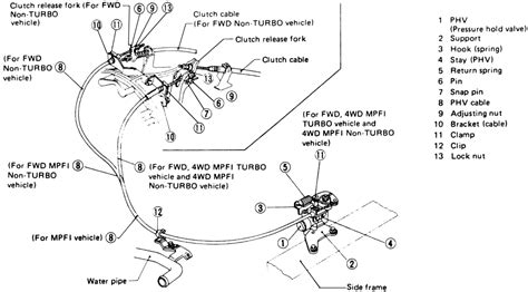 online service manuals 1996 subaru svx parking system repair guides brake operating system pressure hold valve phv autozone com